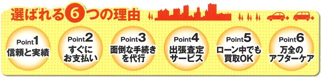 Point 1:信頼と実績。Point 2:すぐにお支払い。Point 3:面倒な手続きを代行。Point 4:出張査定サービス。Point 5:ローン中でも買取OK。Point 6:万全のアフターケア