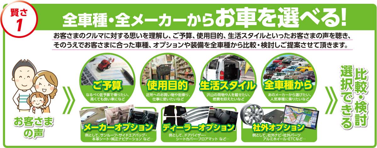 全車種・全メーカーからお車を選べる!