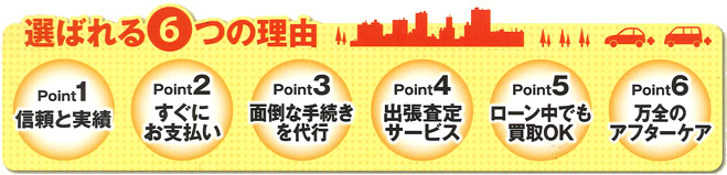 Point 1:信頼と実績。Point 2:すぐにお支払い。Point 3:面倒な手続きを代行。Point 4:出張査定サービス。Point 5:ローン中でも買取OK。Point 6:万全のアフターケア